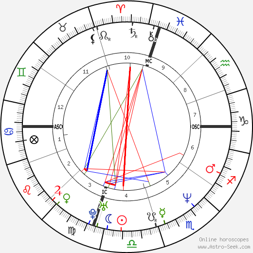 Тиффани Чин Tiffany Chin день рождения гороскоп, Tiffany Chin Натальная карта онлайн