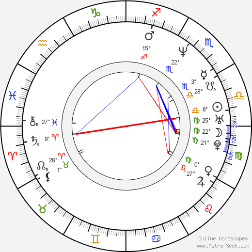 Tom Kiesche birth chart, biography, wikipedia 2019, 2020