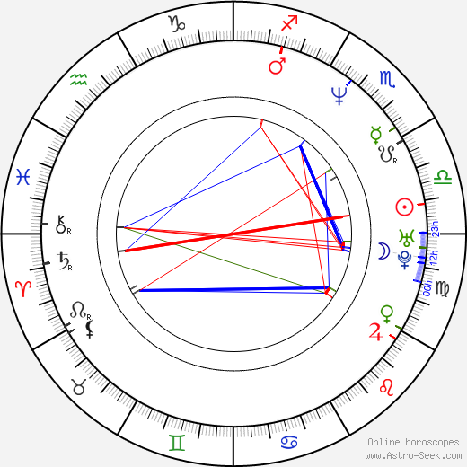 Tom Kiesche birth chart, Tom Kiesche astro natal horoscope, astrology