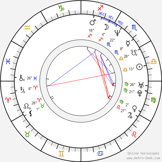 Toni Braxton birth chart, biography, wikipedia 2019, 2020