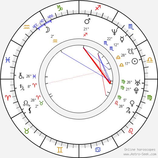 Tony Chimel birth chart, biography, wikipedia 2020, 2021