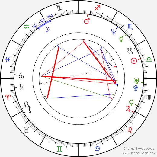 Tony Chimel birth chart, Tony Chimel astro natal horoscope, astrology