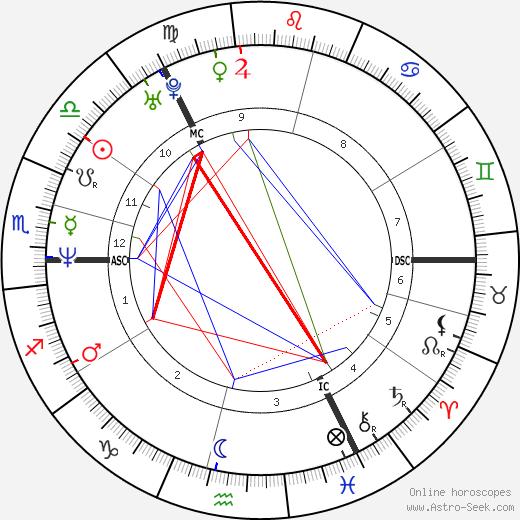Valerie Edmond tema natale, oroscopo, Valerie Edmond oroscopi gratuiti, astrologia