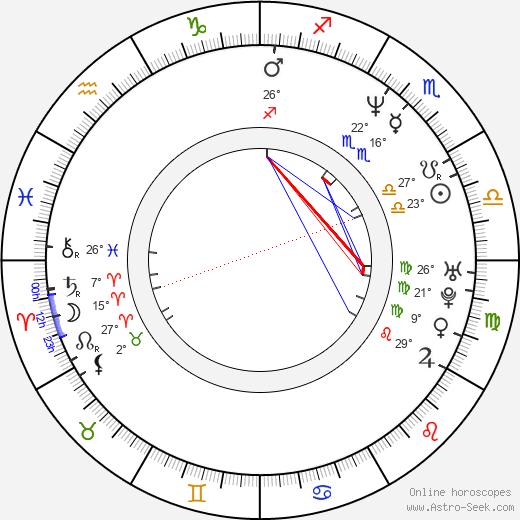 Venus Terzo Биография в Википедии 2020, 2021