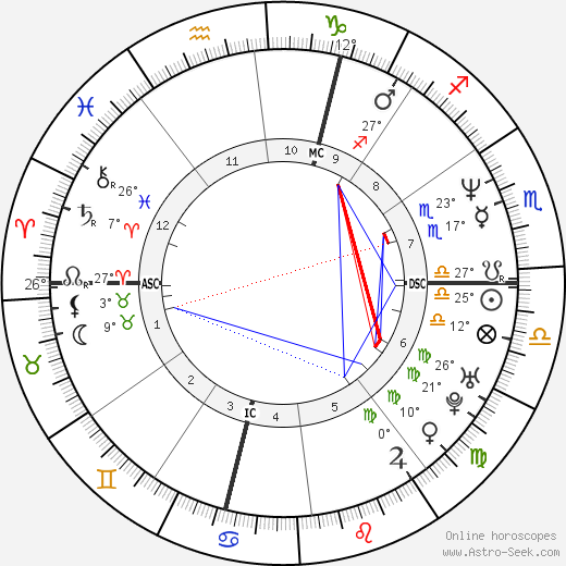 Veronique Courjault birth chart, biography, wikipedia 2019, 2020