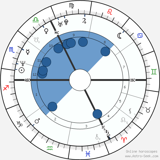 Boris Becker horoscope, astrology, sign, zodiac, date of birth, instagram