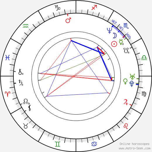 Chris Williams день рождения гороскоп, Chris Williams Натальная карта онлайн