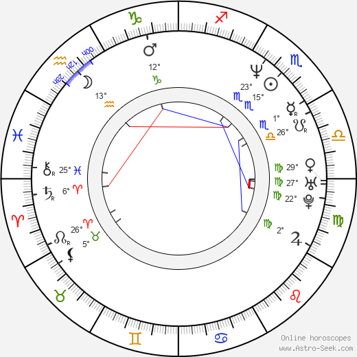 Courtney Thorne-Smith birth chart, biography, wikipedia 2019, 2020