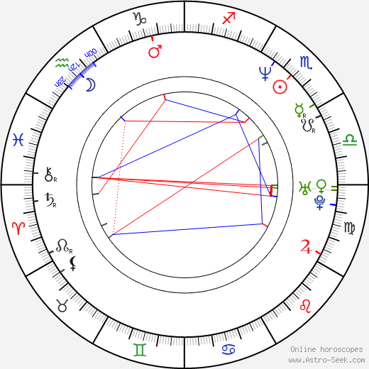 Courtney Thorne-Smith astro natal birth chart, Courtney Thorne-Smith horoscope, astrology