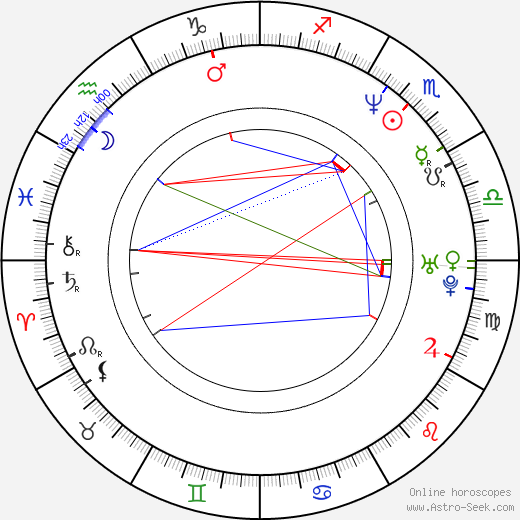 Daphne Guinness astro natal birth chart, Daphne Guinness horoscope, astrology