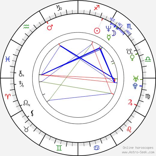 Didier Cauchy birth chart, Didier Cauchy astro natal horoscope, astrology