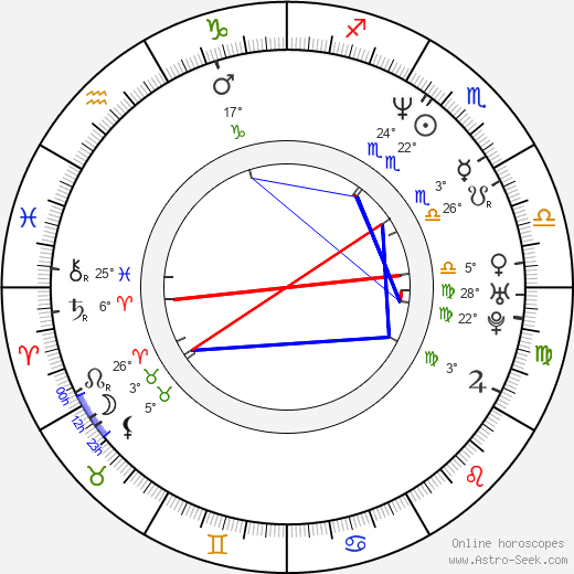 François Ozon birth chart, biography, wikipedia 2018, 2019