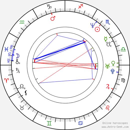 Frank John Hughes tema natale, oroscopo, Frank John Hughes oroscopi gratuiti, astrologia