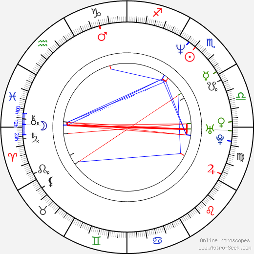 Grant Nicholas birth chart, Grant Nicholas astro natal horoscope, astrology