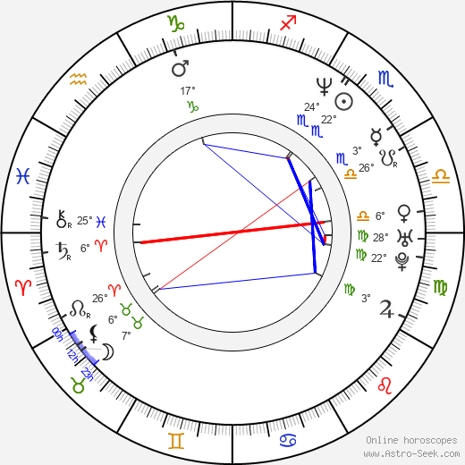 Greg Anthony birth chart, biography, wikipedia 2019, 2020
