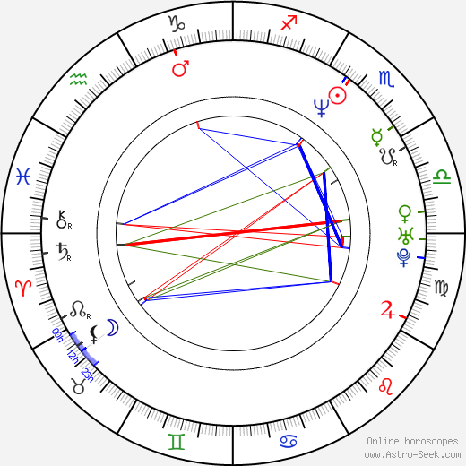 Greg Anthony birth chart, Greg Anthony astro natal horoscope, astrology