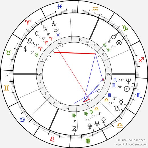Kristen Gilbert tema natale, biography, Biografia da Wikipedia 2019, 2020