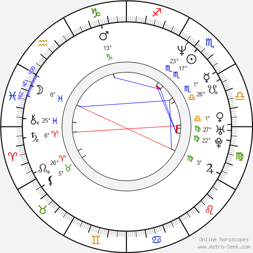 Michael Jai White birth chart, biography, wikipedia 2019, 2020