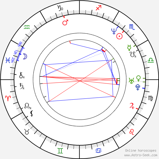 Michael Jai White astro natal birth chart, Michael Jai White horoscope, astrology