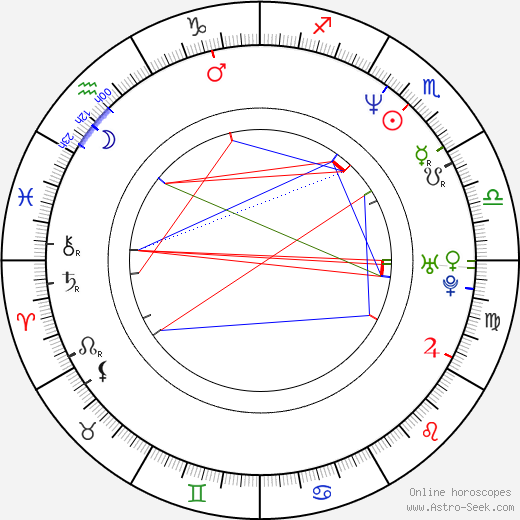 Pim van Hoeve astro natal birth chart, Pim van Hoeve horoscope, astrology