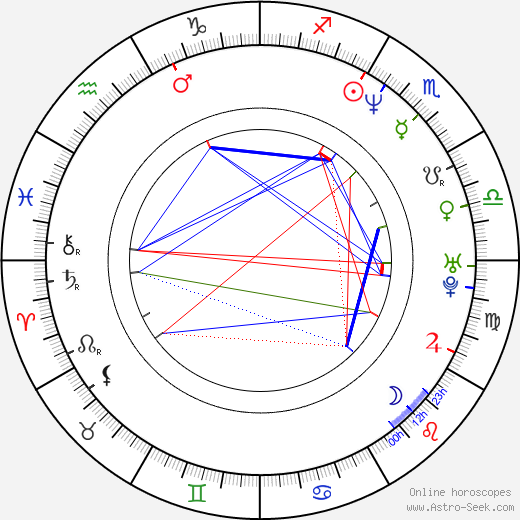 Salli Richardson-Whitfield astro natal birth chart, Salli Richardson-Whitfield horoscope, astrology