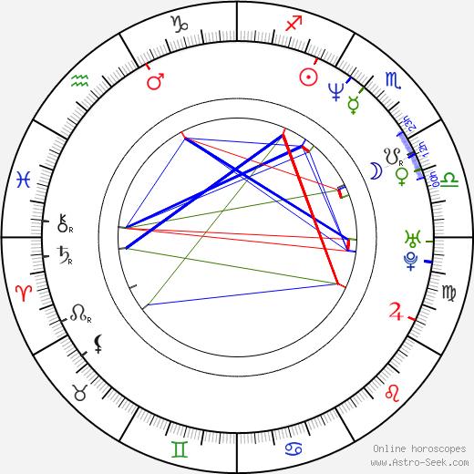 Stephnie Weir astro natal birth chart, Stephnie Weir horoscope, astrology