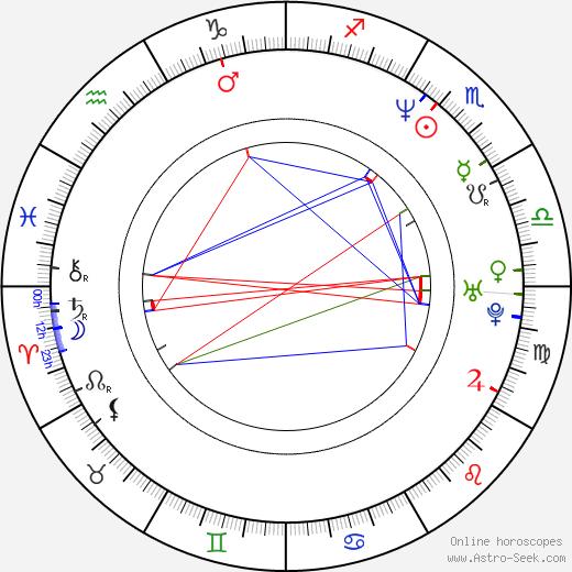 Steve Zahn tema natale, oroscopo, Steve Zahn oroscopi gratuiti, astrologia