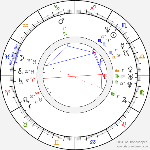 Tae-hwa Seo birth chart, biography, wikipedia 2019, 2020
