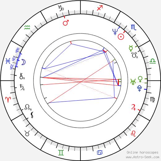 Tae-hwa Seo tema natale, oroscopo, Tae-hwa Seo oroscopi gratuiti, astrologia