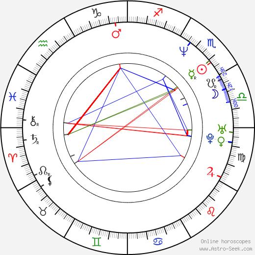 Tina Arena astro natal birth chart, Tina Arena horoscope, astrology