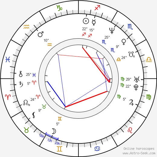 Alan Ari Lazar birth chart, biography, wikipedia 2020, 2021