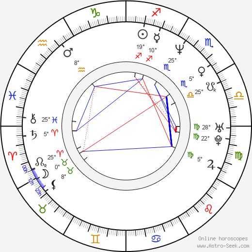 Arturo Sotto Díaz birth chart, biography, wikipedia 2019, 2020