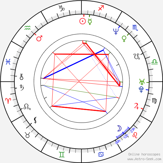 Bruno Slagmulder birth chart, Bruno Slagmulder astro natal horoscope, astrology