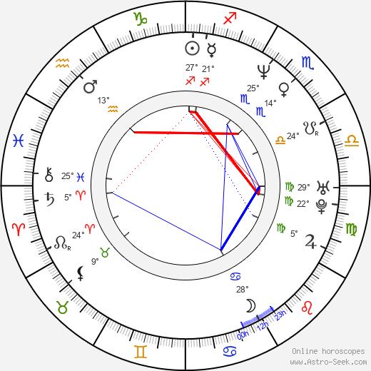 Criss Angel birth chart, biography, wikipedia 2019, 2020