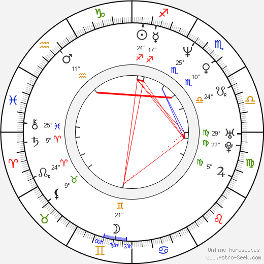 Donovan Bailey birth chart, biography, wikipedia 2018, 2019