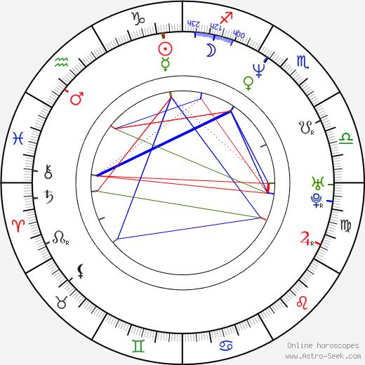 Эван Сайнфелд Evan Seinfeld день рождения гороскоп, Evan Seinfeld Натальная карта онлайн