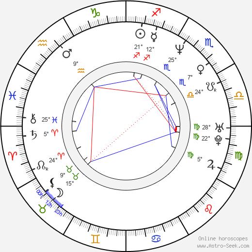 Jamie Foxx tema natale, biography, Biografia da Wikipedia 2019, 2020