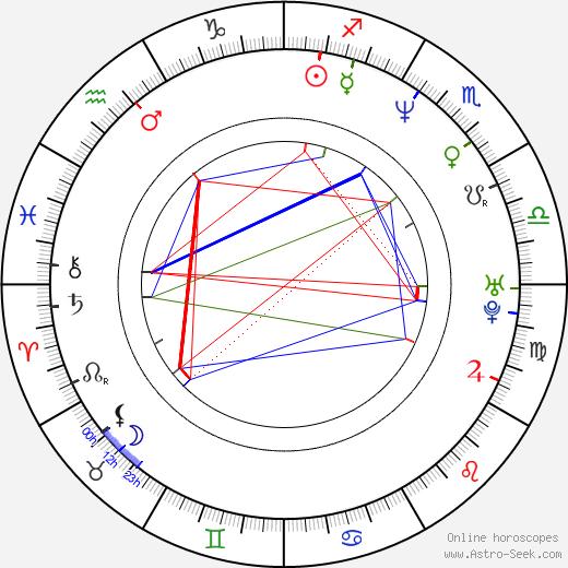 Jamie Foxx tema natale, oroscopo, Jamie Foxx oroscopi gratuiti, astrologia