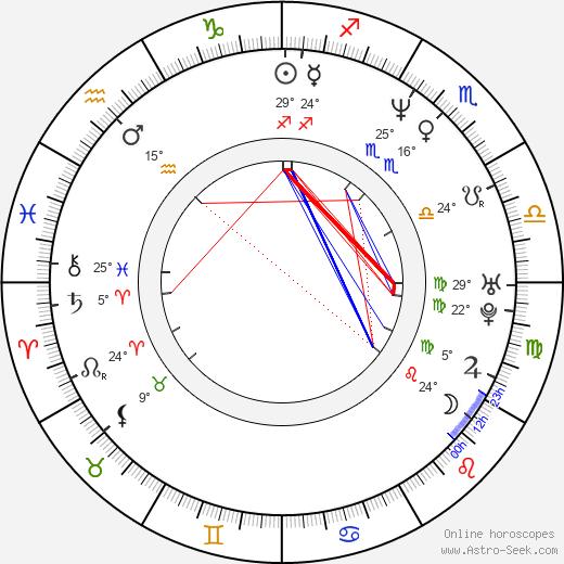 Johnny Lozada birth chart, biography, wikipedia 2020, 2021
