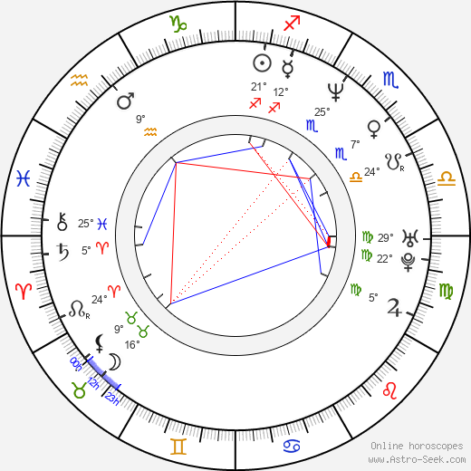 JR Reed birth chart, biography, wikipedia 2019, 2020