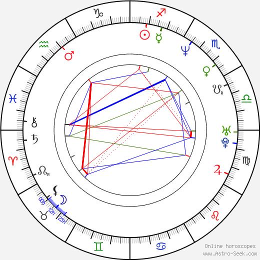 JR Reed astro natal birth chart, JR Reed horoscope, astrology