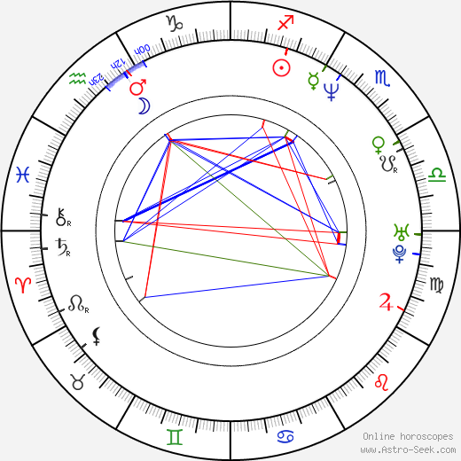 Juan Carlos Fresnadillo tema natale, oroscopo, Juan Carlos Fresnadillo oroscopi gratuiti, astrologia