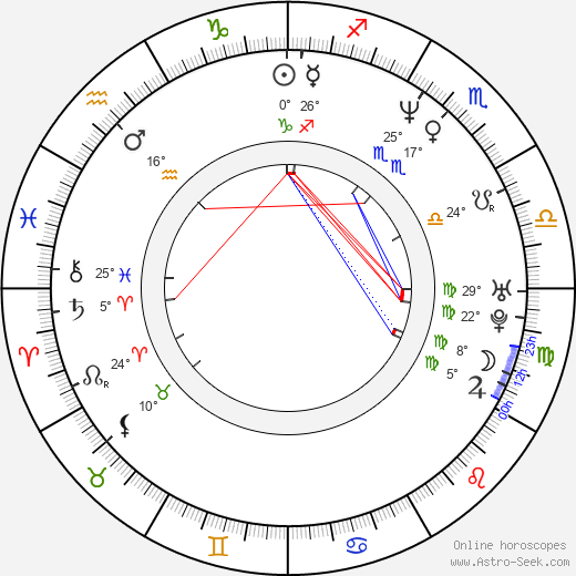 Juan Manuel Bernal birth chart, biography, wikipedia 2019, 2020