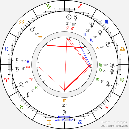 Kärtsy Hatakka birth chart, biography, wikipedia 2019, 2020