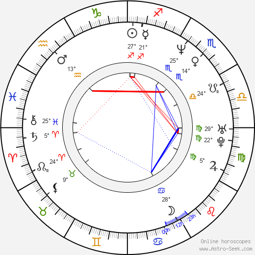 Melanie Doane birth chart, biography, wikipedia 2019, 2020