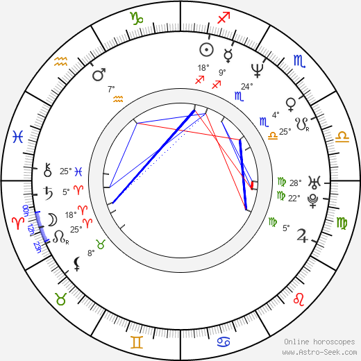 Michael Beck birth chart, biography, wikipedia 2017, 2018