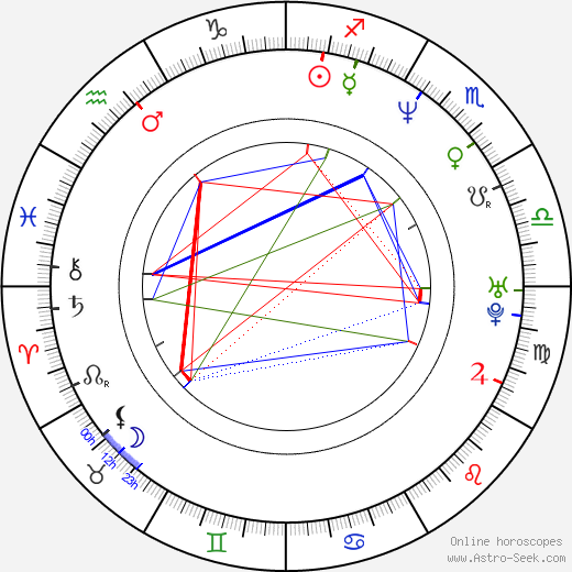 NeNe Leakes astro natal birth chart, NeNe Leakes horoscope, astrology
