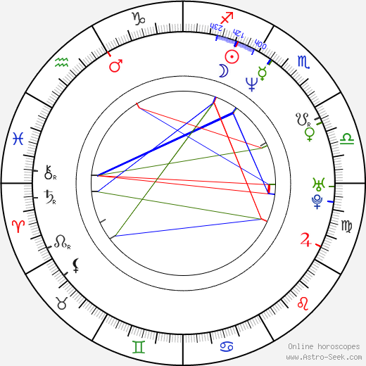 Nestor Carbonell birth chart, Nestor Carbonell astro natal horoscope, astrology