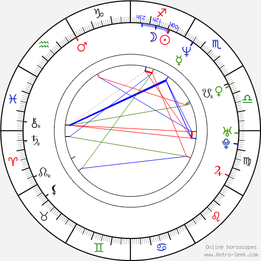 Nick Cheung astro natal birth chart, Nick Cheung horoscope, astrology