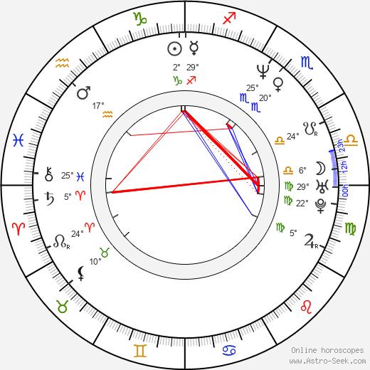 Randy J. Goodwin birth chart, biography, wikipedia 2020, 2021